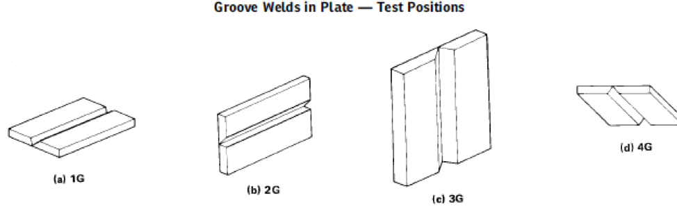 4 KEY STEPS TO MATCH A METAL FILLER TO BASE METAL - WELDING